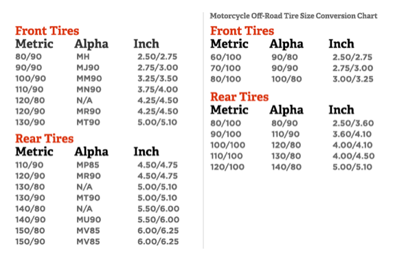 Heidenau Tyre Fitment Guide